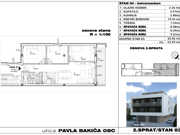 Moderna Vila u izgradnji-Novi Sad