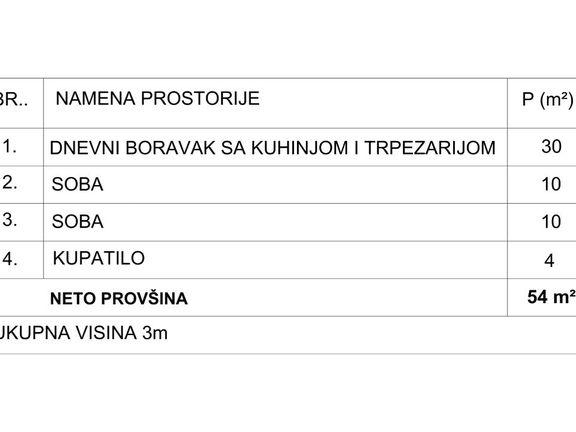 """""""Tornik"""" Penthouse apartman površine 54 m², 21st Century Zlatibor Residence, Spa & Wellness by Adora"""