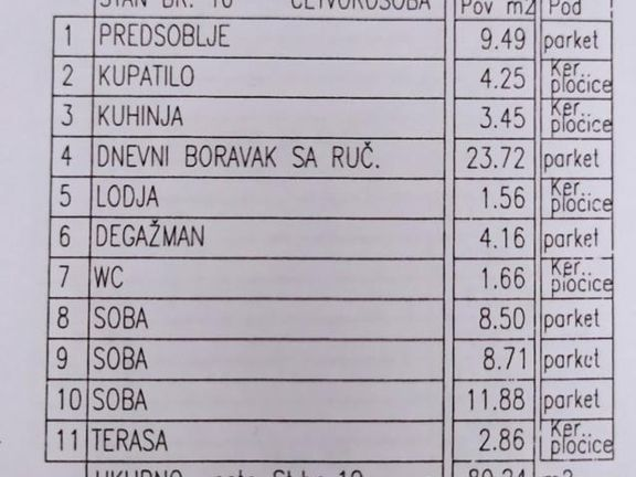 Voždovac, Voždovačka crkva, Vojvode Stepe, 144.000 eur + PDV, Vojvode Stepe